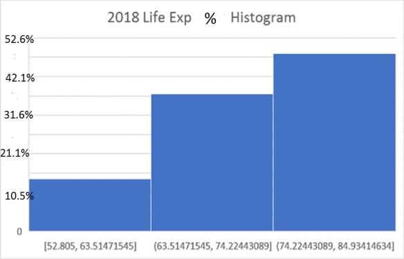 PercentageHistjpg
