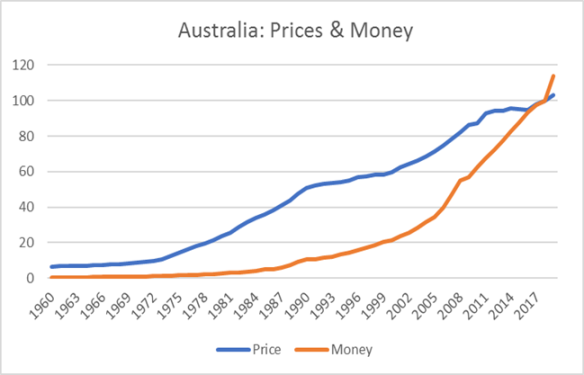 AustraliaPaMLevel